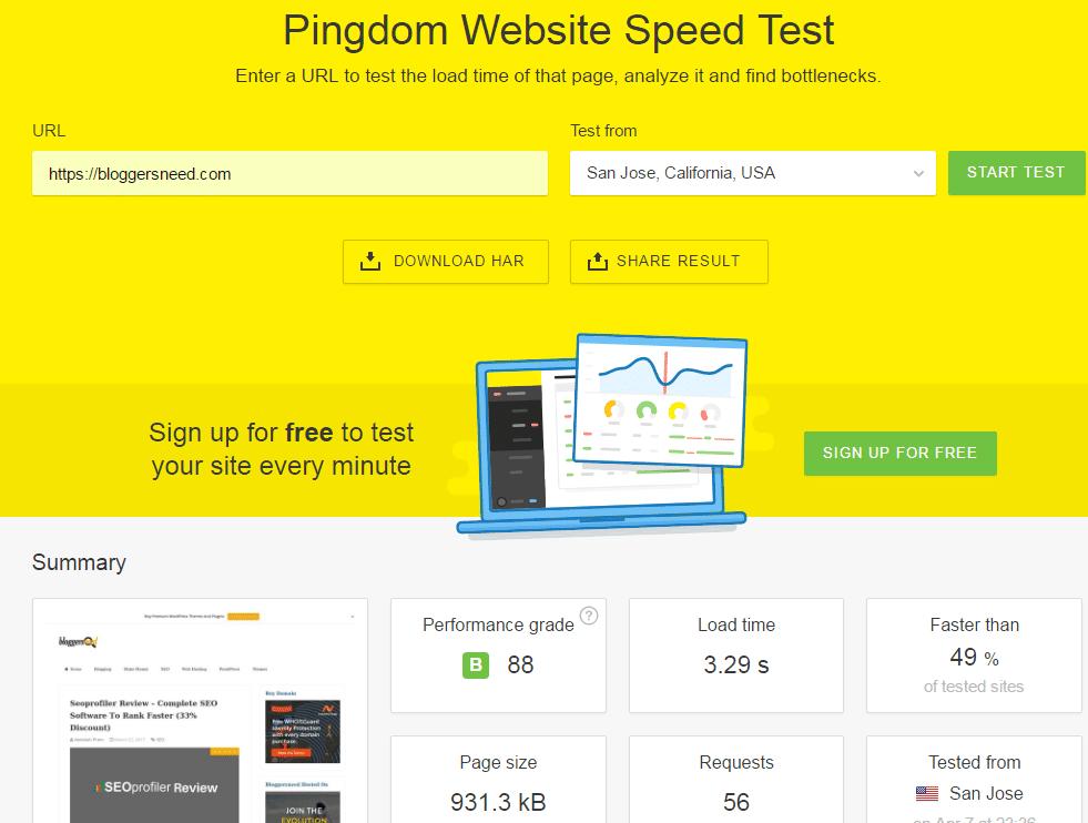 My Website speed test