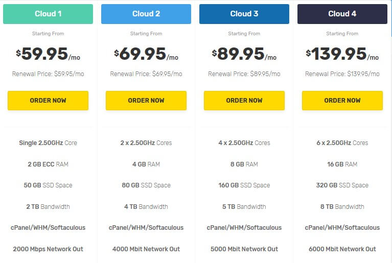 Fastcomet VPS pricing Plans