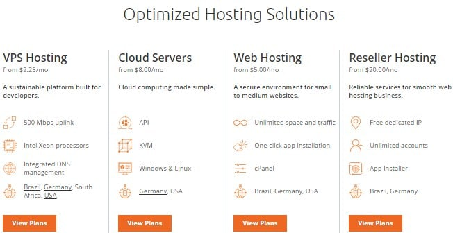 Host1plus Plans and pricing