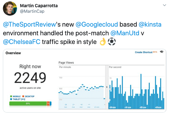 the sport review real time hosting traffic