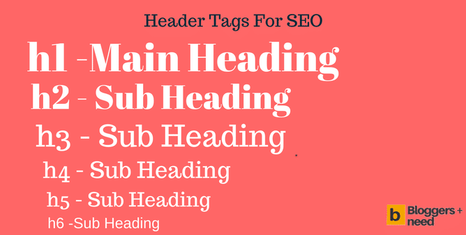 Header Tags SEO