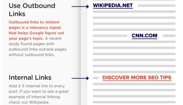 article links seo tips