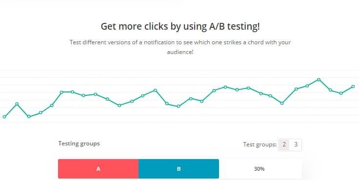 AB Testing from SendPulse