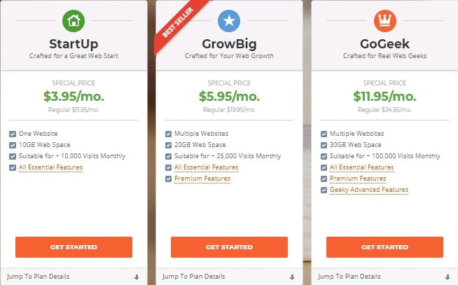 SiteGround hosting price