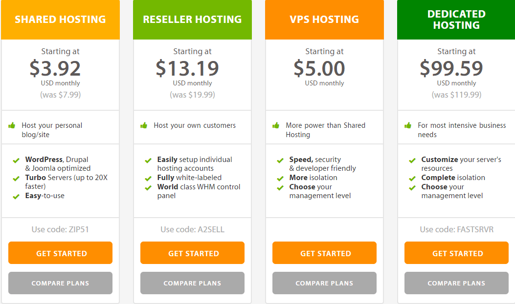 A2 Hosting discount with Price and Plans