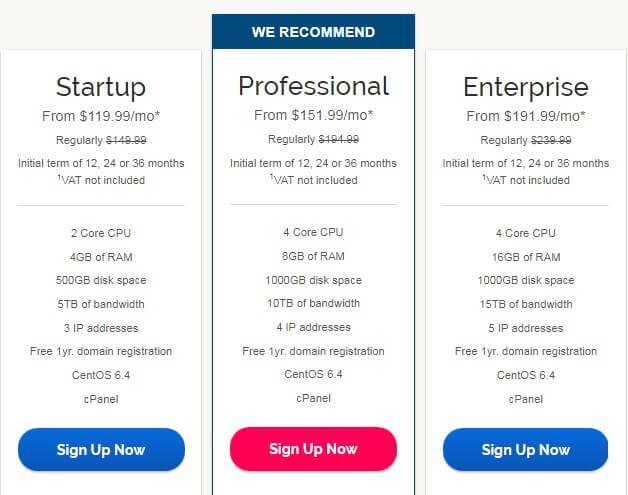 Ipage Coupon Codes for Dedicated Hosting Plan