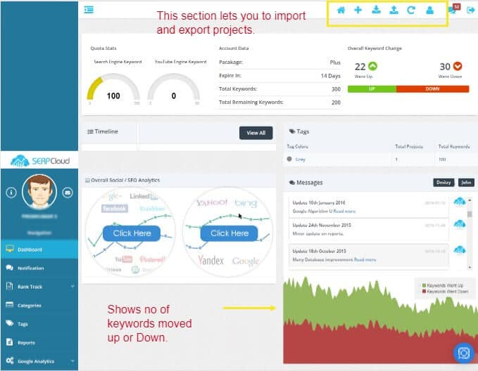 Serpcloud Dashboard