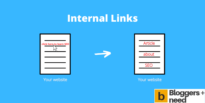 internal links example image